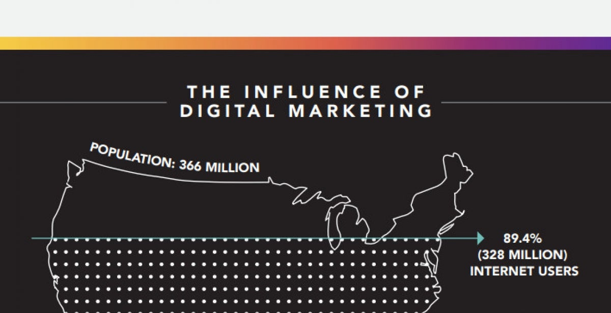 The Importance of Data Analytics in Marketing Infographic